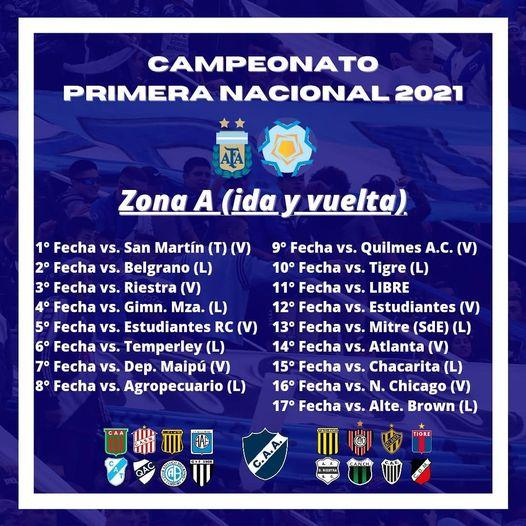 Fixture Primera Nacional 2021